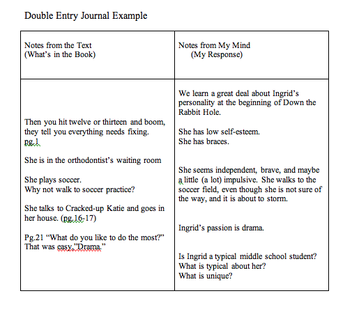 drama journal entry Introduce students to autobiographical journal writing with this lesson plan.